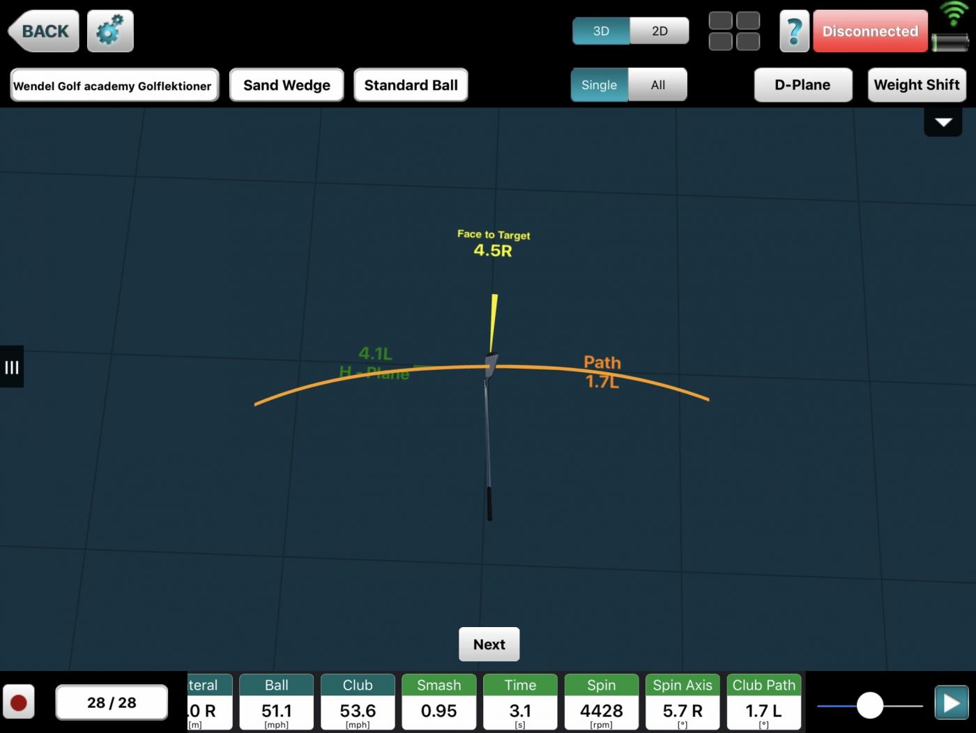 Svingplane flightscope